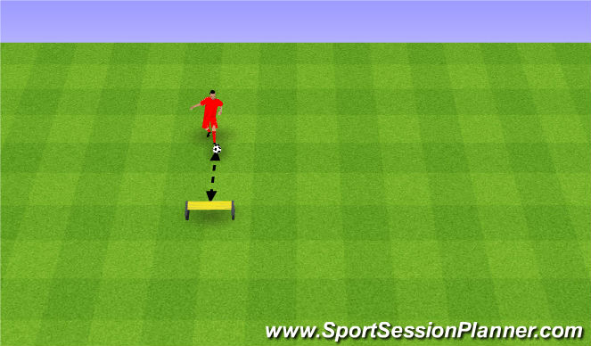 Football/Soccer Session Plan Drill (Colour): Off the wall passing. Ściana.