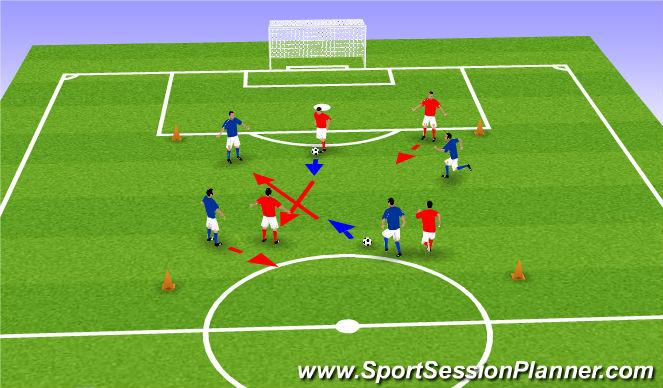 Football/Soccer Session Plan Drill (Colour): Pass/trap (vrije vorm)