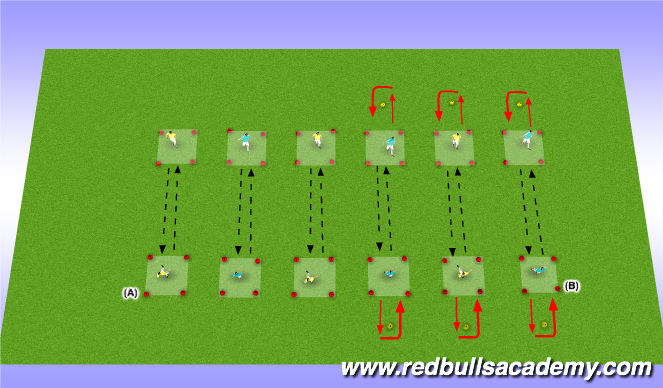 Football/Soccer Session Plan Drill (Colour): Passing: 1st touch (Rename: Hot Potato)