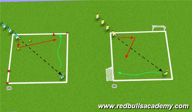 Football/Soccer Session Plan Drill (Colour): 1st Tocuh 2