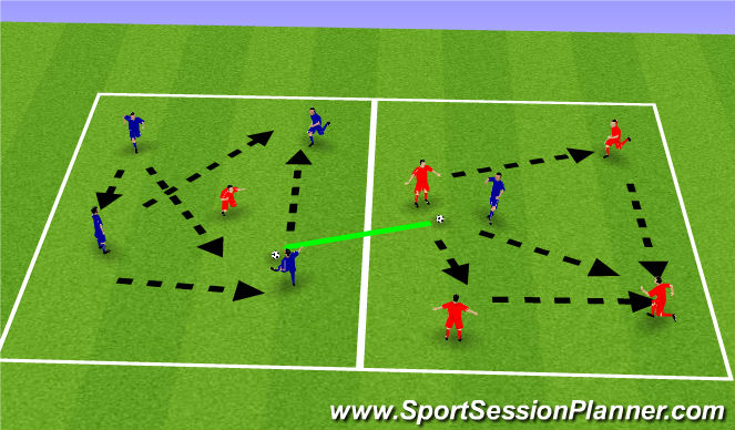 Football/Soccer Session Plan Drill (Colour): 4vs1 (2 team)