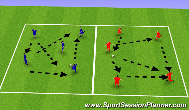 Football/Soccer Session Plan Drill (Colour): Conduite de balle et passes