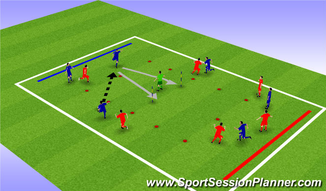 Football/Soccer Session Plan Drill (Colour): 6vs6 avec goal