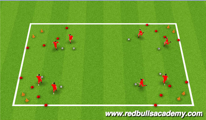 Football/Soccer Session Plan Drill (Colour): Kings Of the Castle