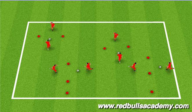Football/Soccer Session Plan Drill (Colour): Flood Gates