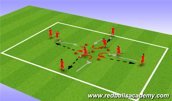 Football/Soccer Session Plan Drill (Colour): Four Triangles