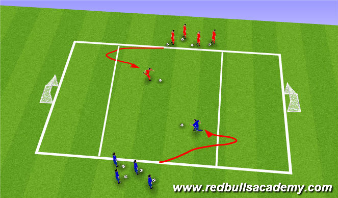 Football/Soccer Session Plan Drill (Colour): turning race