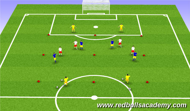 Football/Soccer Session Plan Drill (Colour): 2v2 Conditioned Game