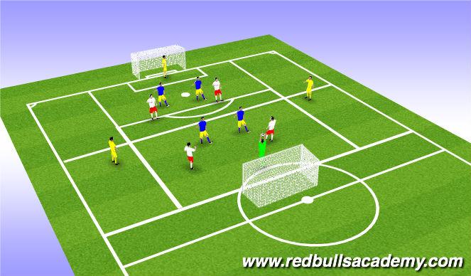 Football/Soccer Session Plan Drill (Colour): OPPOSED IN 4 vs 4 + 2