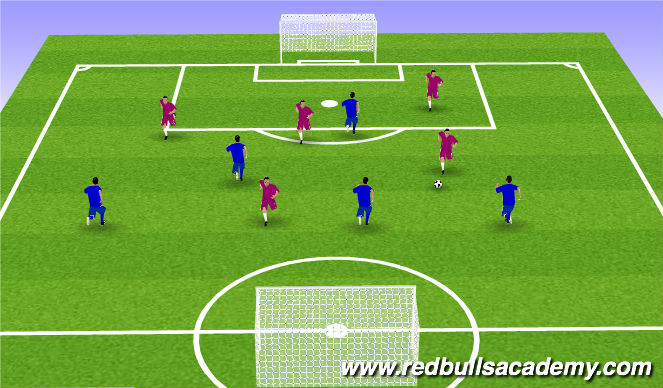 Football/Soccer Session Plan Drill (Colour): Play To Goal