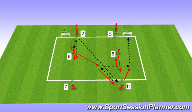 Football/Soccer Session Plan Drill (Colour): Passing Practice - Progression 3