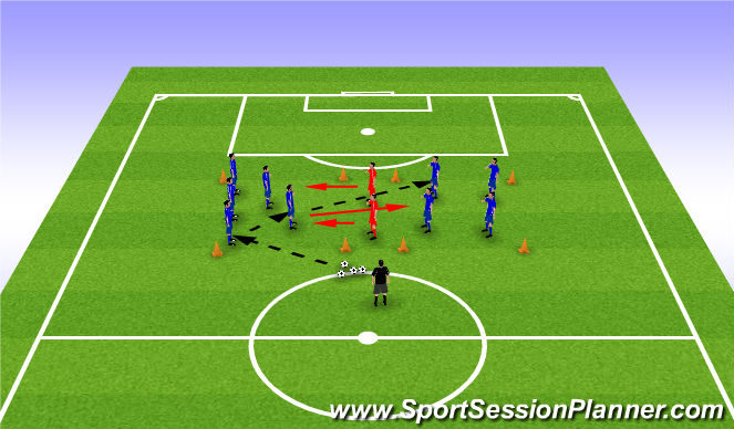 Football/Soccer Session Plan Drill (Colour): Positioning Game - Playing Forward