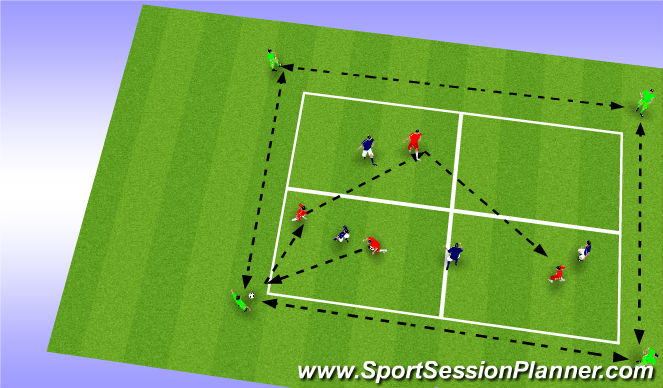 Football/Soccer Session Plan Drill (Colour): technical passing, receiving and movement off the ball