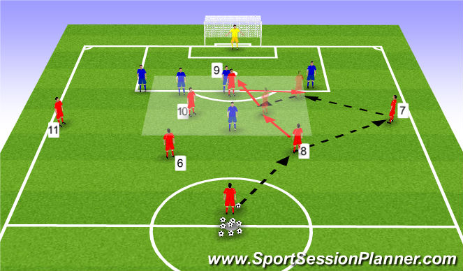 Football/Soccer Session Plan Drill (Colour): Movement 6 & 8