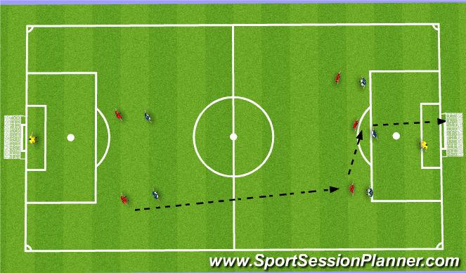 Football/Soccer Session Plan Drill (Colour): 2v2 -3v3