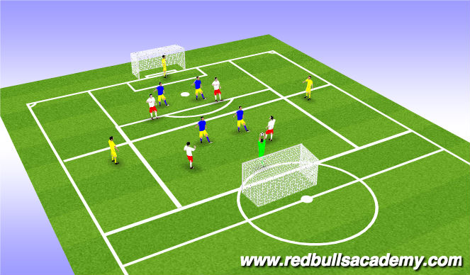 Football/Soccer Session Plan Drill (Colour): OPPOSED IN 4 vs 4 + 2