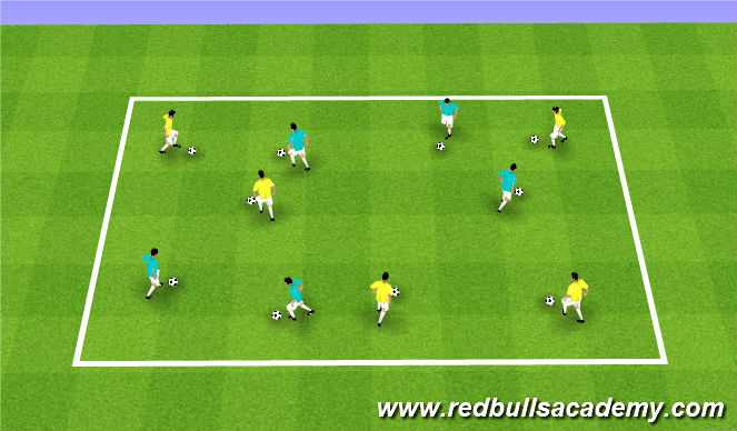 Football/Soccer Session Plan Drill (Colour): Free Movement