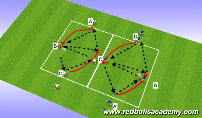 Football/Soccer Session Plan Drill (Colour): MAIN THEME : WARM UP
