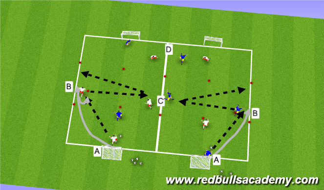 Football/Soccer Session Plan Drill (Colour): MAIN THEME: SEMI OPPOSED - OPPOSED