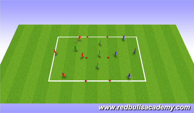 Football/Soccer Session Plan Drill (Colour): Activity 2- Possession vs penetration