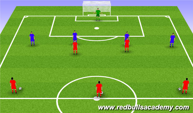 Football/Soccer Session Plan Drill (Colour): Activity 4- Phase of play
