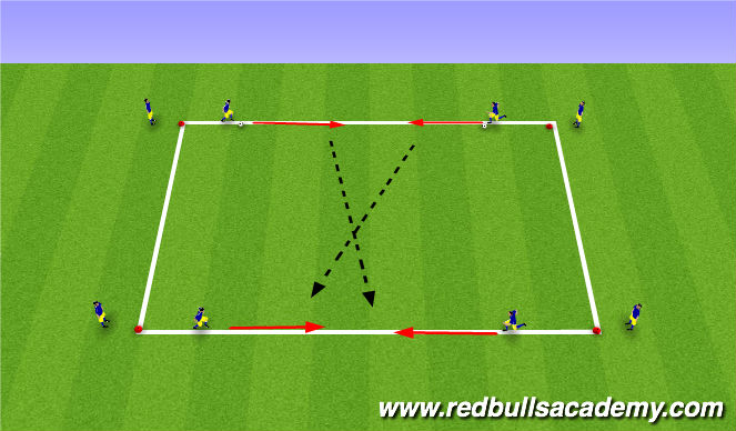 Football/Soccer Session Plan Drill (Colour): Through Passing