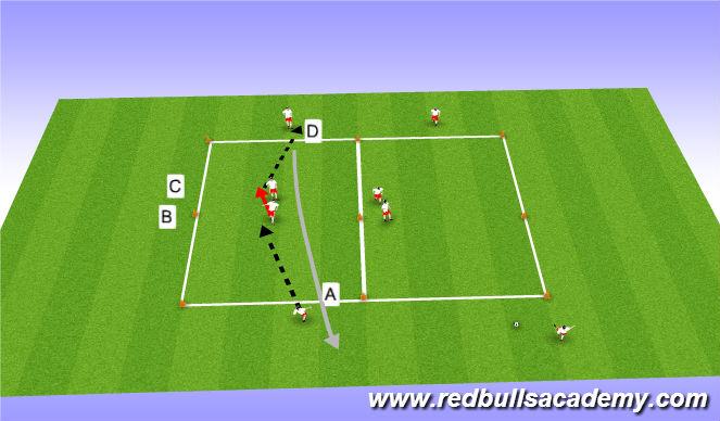 Football/Soccer Session Plan Drill (Colour): Novice Main theme