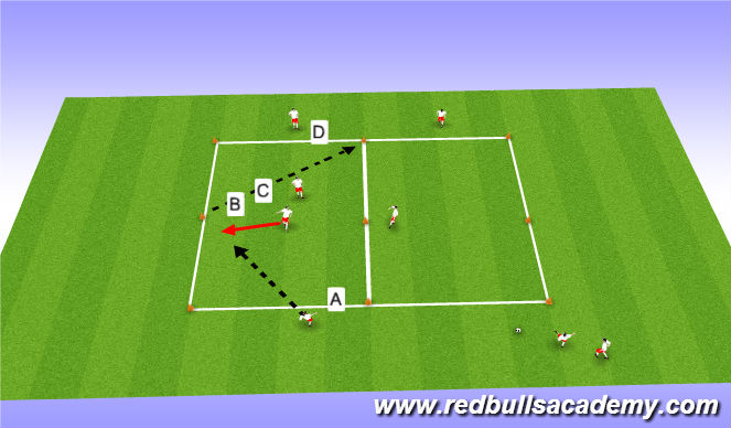 Football/Soccer Session Plan Drill (Colour): Experienced Main theme