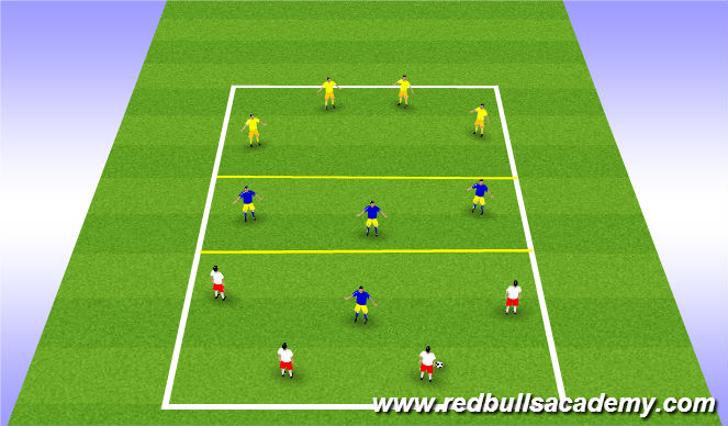 Football/Soccer Session Plan Drill (Colour): Small sided possession game