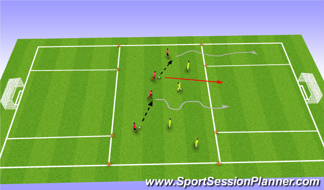 Football/Soccer Session Plan Drill (Colour): Game Situation - when to dribble / run