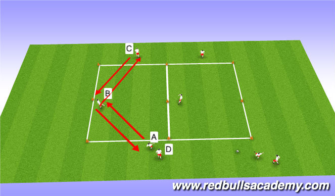 Football/Soccer Session Plan Drill (Colour): SAQ/MessiRonaldo/Warmup