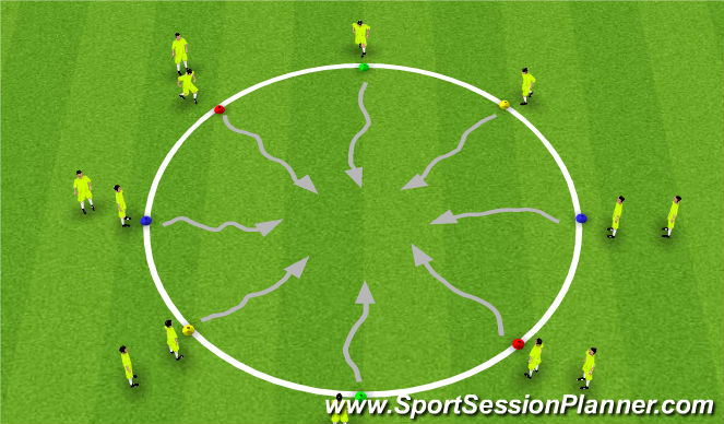 Football/Soccer Session Plan Drill (Colour): Dribbling with the ball