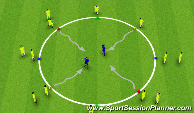 Football/Soccer Session Plan Drill (Colour): Players choose - Dribble or Run