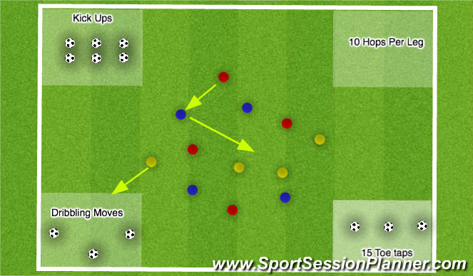 Football/Soccer Session Plan Drill (Colour): FUNdamental Corner Tag