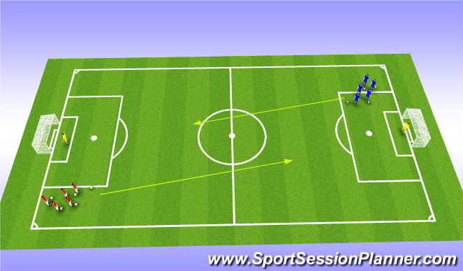 Football/Soccer Session Plan Drill (Colour): RWB and shooting