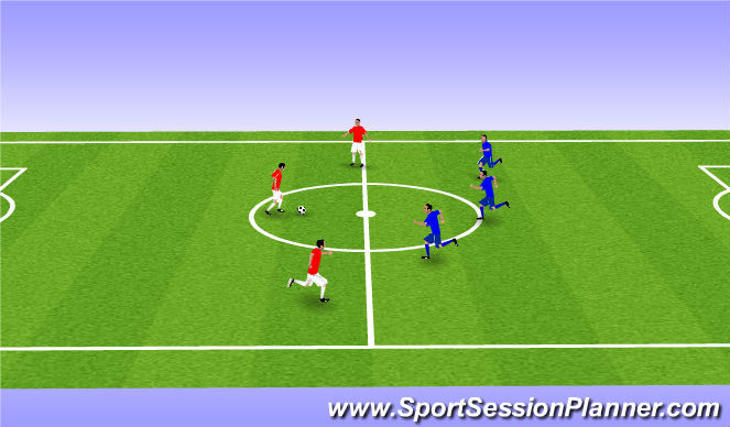 Football/Soccer Session Plan Drill (Colour): Small-sided games