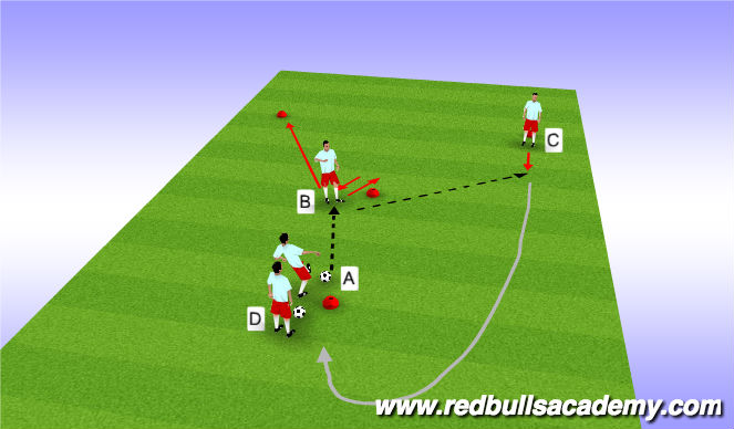 Football/Soccer Session Plan Drill (Colour): Y-Drill