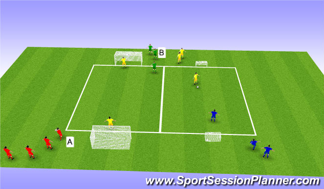 Football/Soccer Session Plan Drill (Colour): small sided Activity 1v1