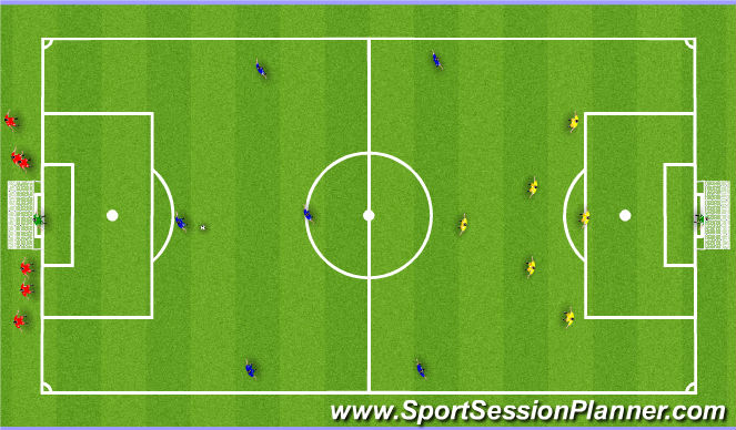 Football/Soccer Session Plan Drill (Colour): Playing Activity 3 team transition