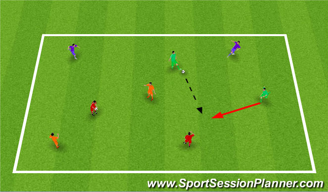 Football/Soccer Session Plan Drill (Colour): Screen 1