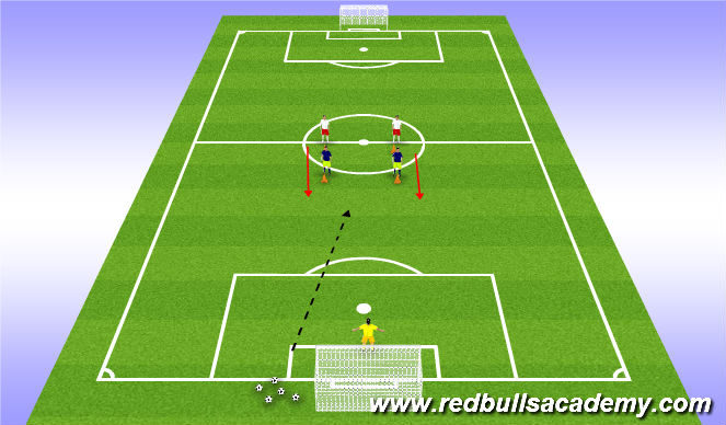 Football/Soccer Session Plan Drill (Colour): Practice 2