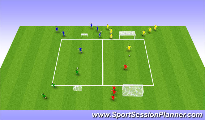 Football/Soccer Session Plan Drill (Colour): Small sided 1v1 into 2v1's