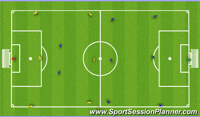 Football/Soccer Session Plan Drill (Colour): Expanded Small sided Transition w/ 2 groups
