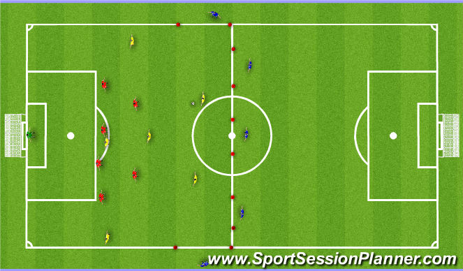 Football/Soccer Session Plan Drill (Colour): Playing Activity w/ 3 teams
