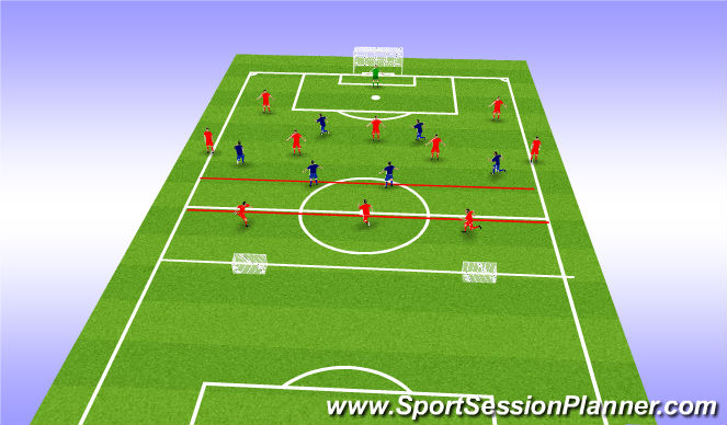 Football/Soccer Session Plan Drill (Colour): Passing through the midfield line