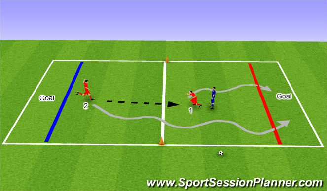 Football/Soccer Session Plan Drill (Colour): 2vs1