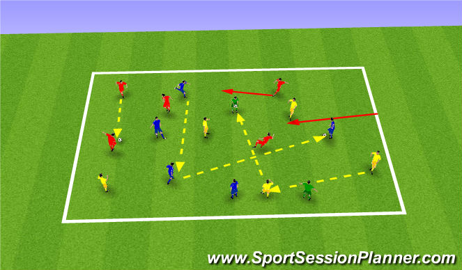 Football/Soccer Session Plan Drill (Colour): Passing, receiving,decision making