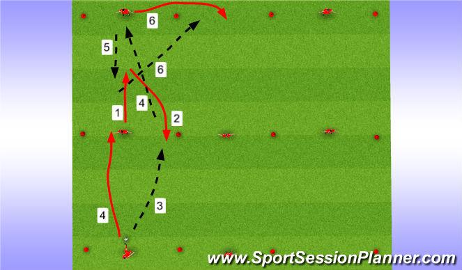 Football/Soccer Session Plan Drill (Colour): St Johnston Passing Drill progression