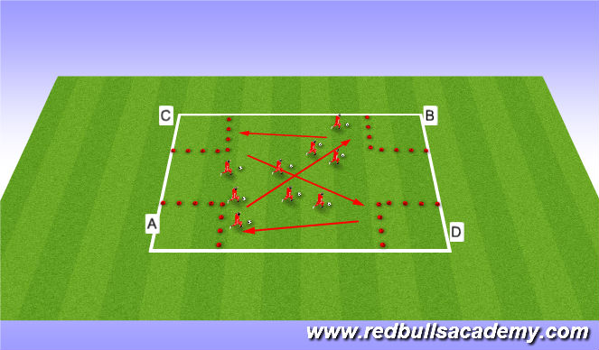 Football/Soccer Session Plan Drill (Colour): City Fires