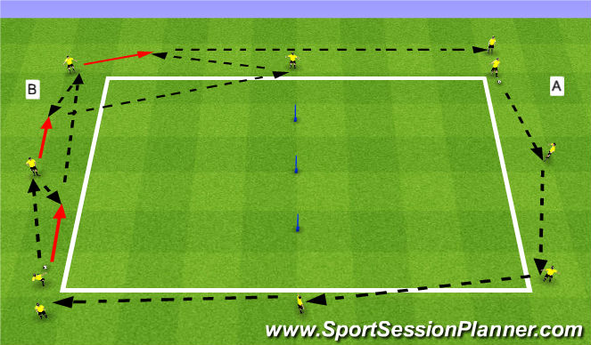 Football/Soccer Session Plan Drill (Colour): Basic Combinations